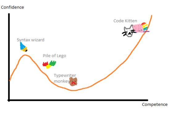 Python学习没有捷径_但可以加速学习
