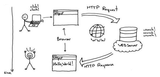 什么是服务器?服务器搭建与配置教程
