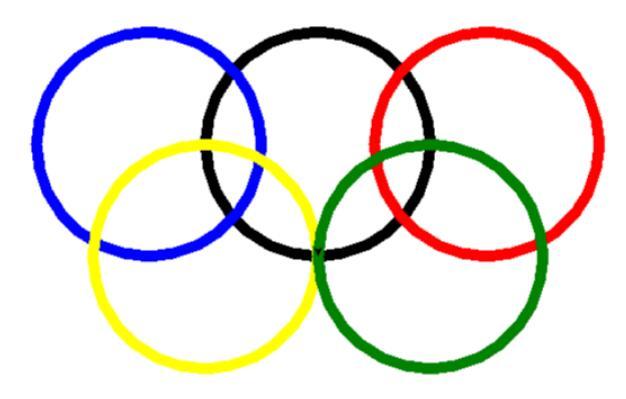 Python经典实践操作|用turtle画笔制作奥运五环