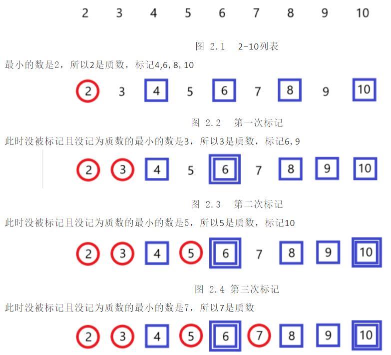 Python经典案例实践|埃氏筛法求质数