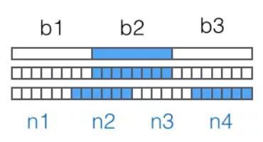Python从入门到进阶教程_常用内建模块base64