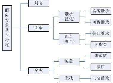 50000长文爆肝总结 C/C++ 知识