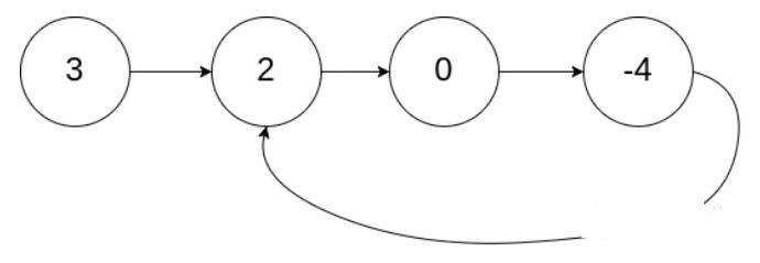 leetcode 递归编程技巧-链表算法题
